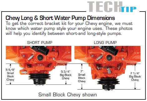 [DIAGRAM_3ER]  Vintage Air » Blog Archive BRACKETS Small Block Chevy Applications - Vintage  Air | Vintage Air Alternator Wiring Diagram |  | Vintage Air